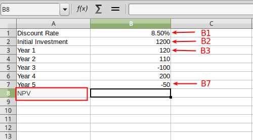 Putting the values in Excel