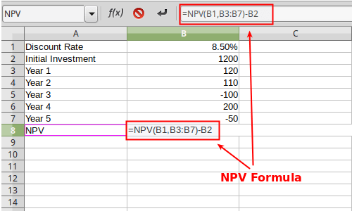 Appying the NPV function in Excel