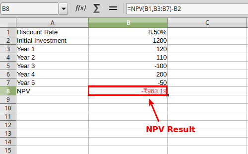 Result of NPV in Excel